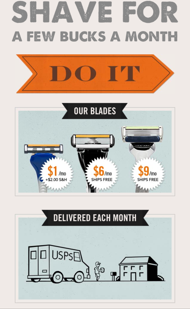At this point you've probably heard of it, but as a subscriber I can tell you it's legit. Also had great feedback from both my dad and father-in-law after we got it for them for Father's Day. Tried and true! Dollar Shave Club